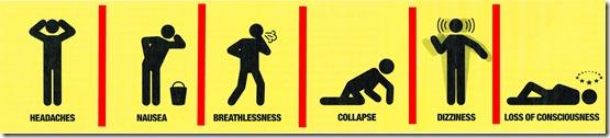 CO awareness 2