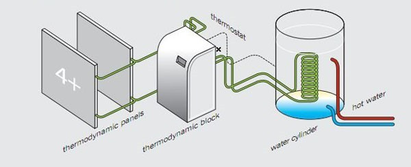 thermodynamics-sp-diagram.jpg | Boiler Bee Limited