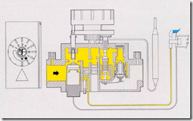 gas valve diagram 2