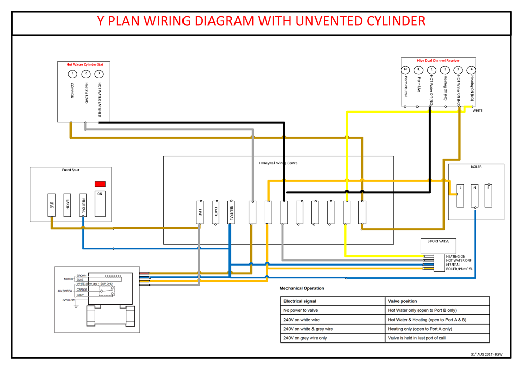 visio y plan with unvented cylinder with wires 100 [ worcester y plan wiring diagram ] diagrams 800718 s plan plus wiring diagram with underfloor heating at alyssarenee.co