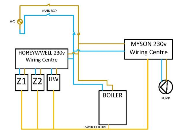 Visio-Wiring diagram V2