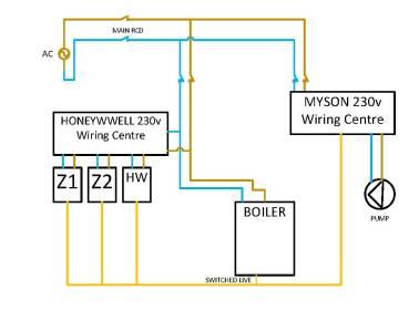 Visio-Wiring diagram